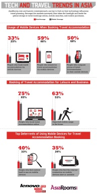 Lenovo_AsiaRooms-Infographic-052914-page-0011