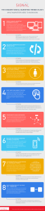 signal-2015-predictions-infographic11